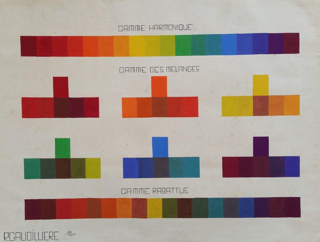 1952-gammes-harmonie-et-melanges-048-064-etude-couleursarts-decoratifs-paris